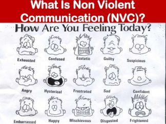 non-violent-communication-and-agile-individuals-and-interactions-over-processes-and-tools-4-638